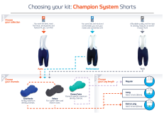 Bib Shorts Explanation